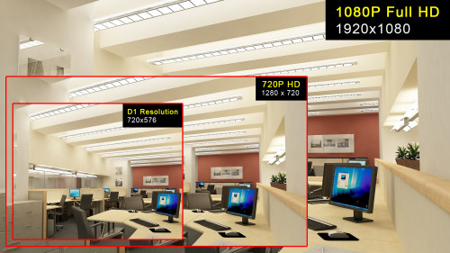 Comparing the difference in video resolution